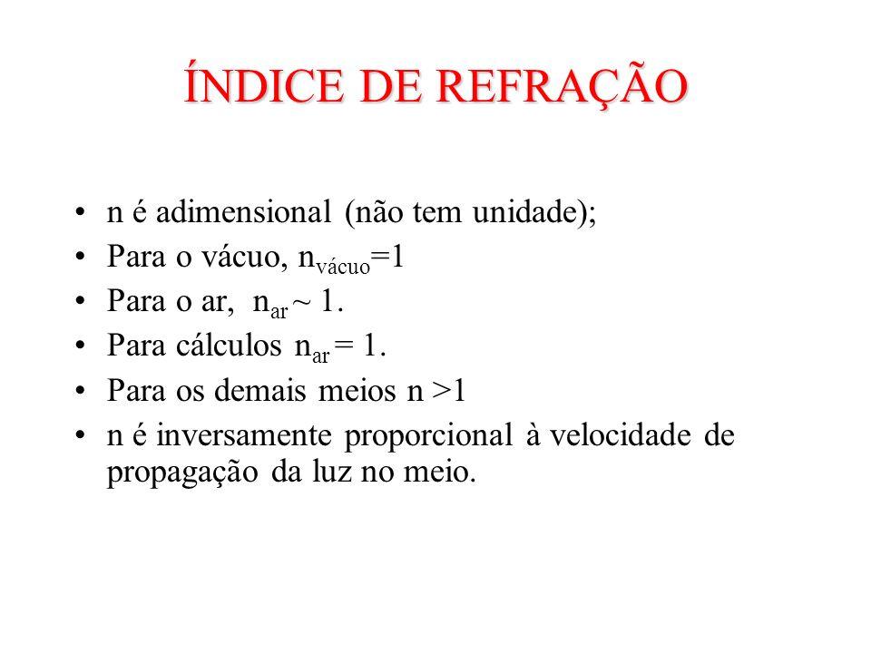 ÍNDICE DE REFRAÇÃO n é adimensional (não tem unidade);