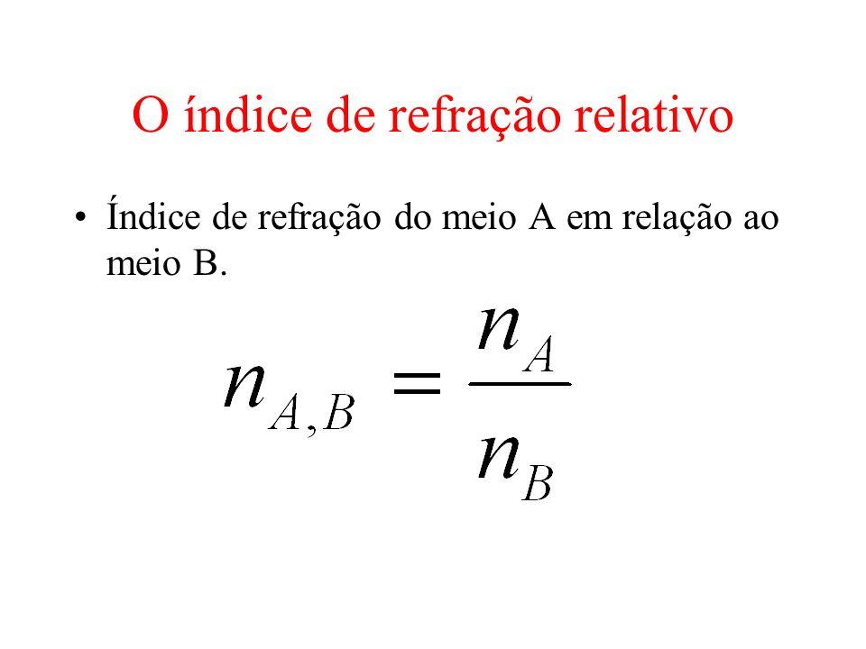 O índice de refração relativo