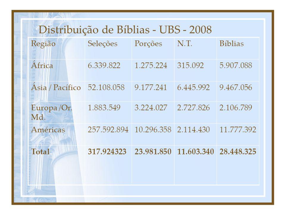 Distribuição de Bíblias - UBS - 2008