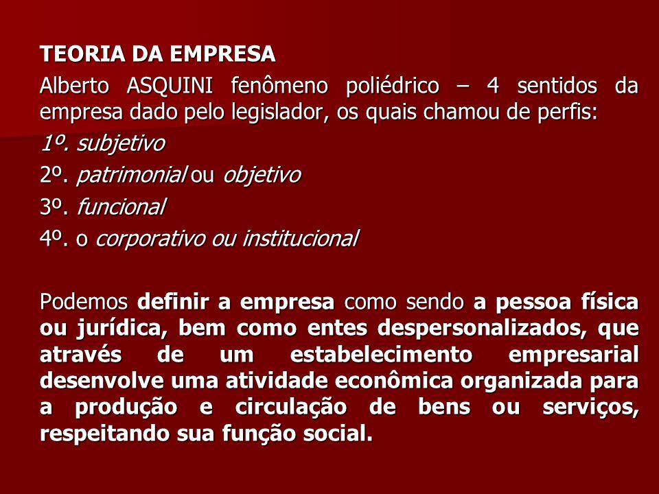 TEORIA DA EMPRESA Alberto ASQUINI fenômeno poliédrico – 4 sentidos da empresa dado pelo legislador, os quais chamou de perfis: