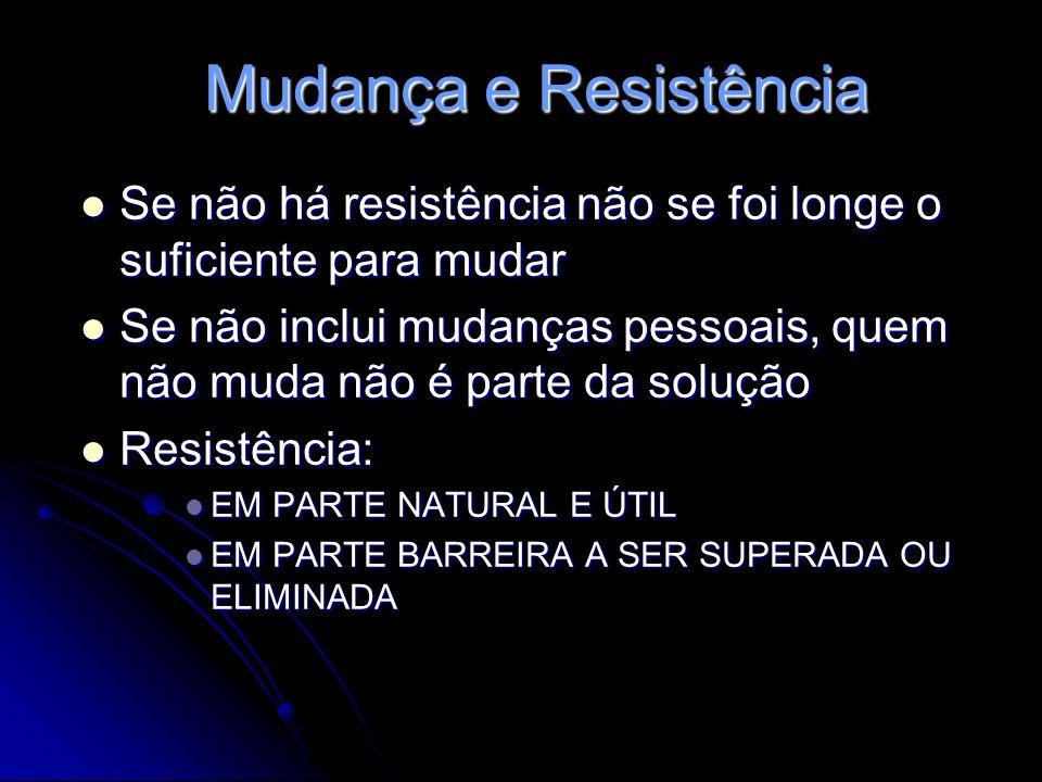 Mudança e Resistência Se não há resistência não se foi longe o suficiente para mudar.