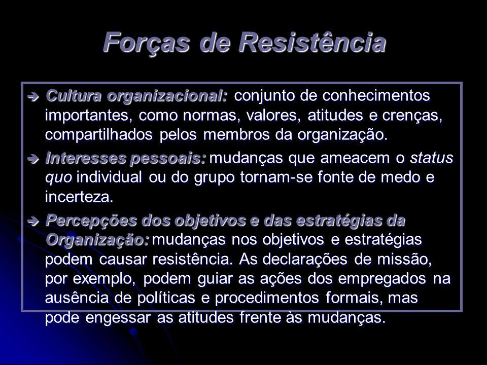 Forças de Resistência