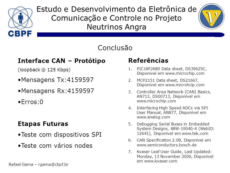 Conclusão Interface CAN – Protótipo Referências Mensagens Tx:4159597