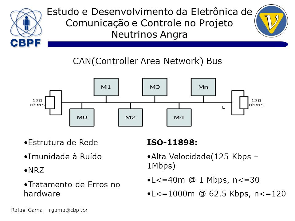 CAN(Controller Area Network) Bus