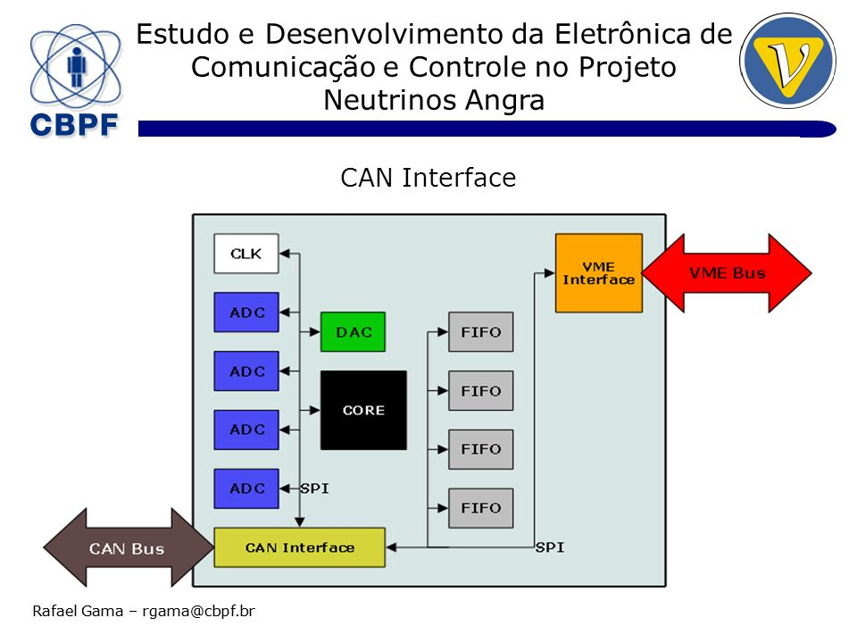 CAN Interface Rafael Gama – rgama@cbpf.br