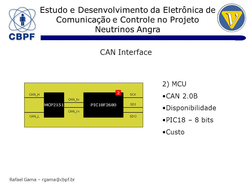 CAN Interface 2) MCU CAN 2.0B Disponibilidade PIC18 – 8 bits Custo