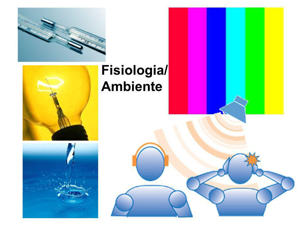 Fisiologia/ Ambiente