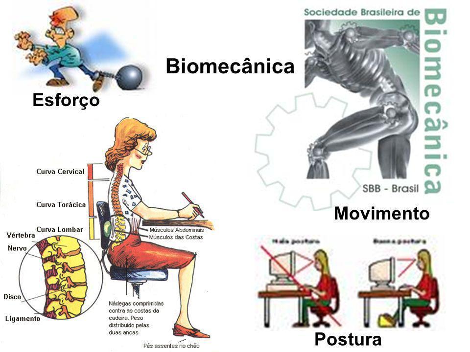 Biomecânica Esforço Movimento Postura