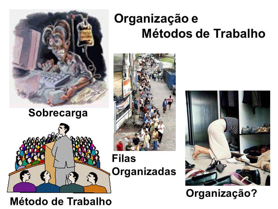 Organização e Métodos de Trabalho Sobrecarga Filas Organizadas