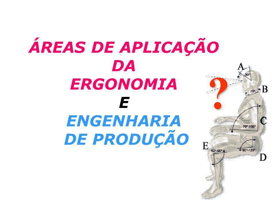 Ergonomia no Trabalho ÁREAS DE APLICAÇÃO DA ERGONOMIA E ENGENHARIA