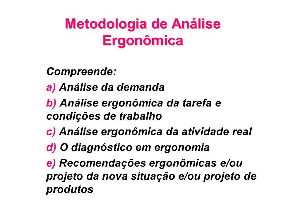 Metodologia de Análise Ergonômica