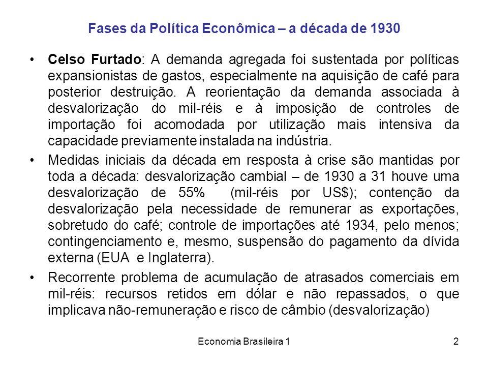 Fases da Política Econômica – a década de 1930