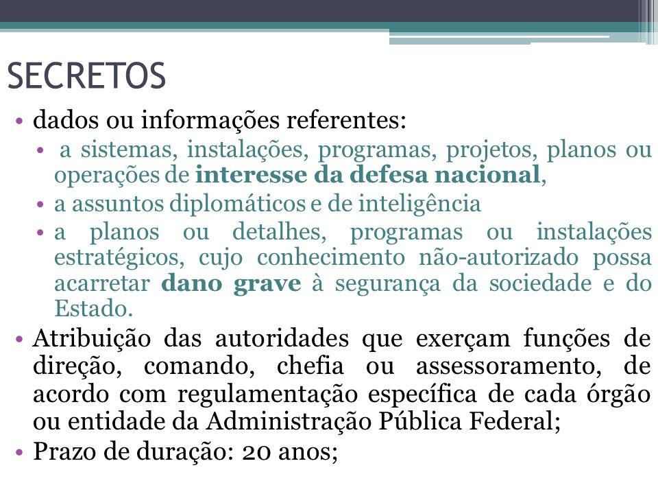 SECRETOS dados ou informações referentes: