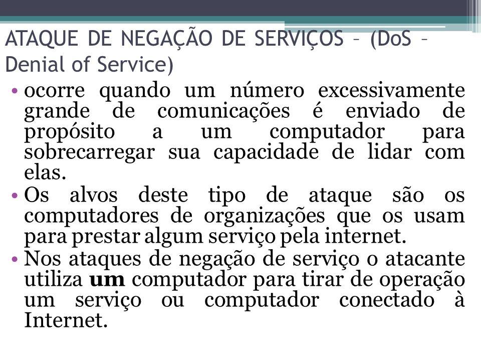 ATAQUE DE NEGAÇÃO DE SERVIÇOS – (DoS – Denial of Service)