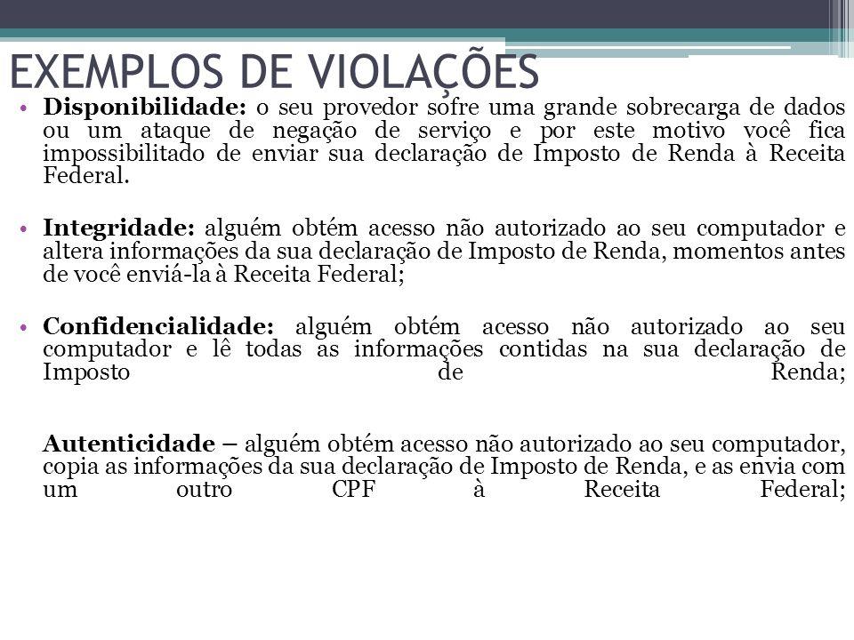 EXEMPLOS DE VIOLAÇÕES