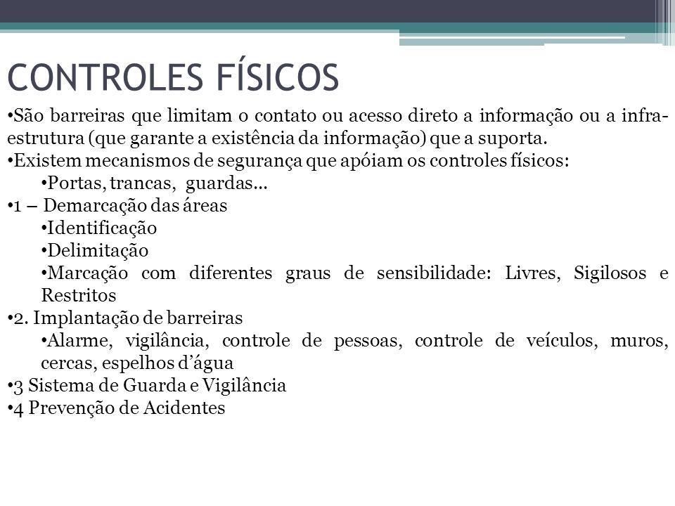 CONTROLES FÍSICOS