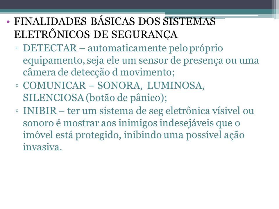 FINALIDADES BÁSICAS DOS SISTEMAS ELETRÔNICOS DE SEGURANÇA