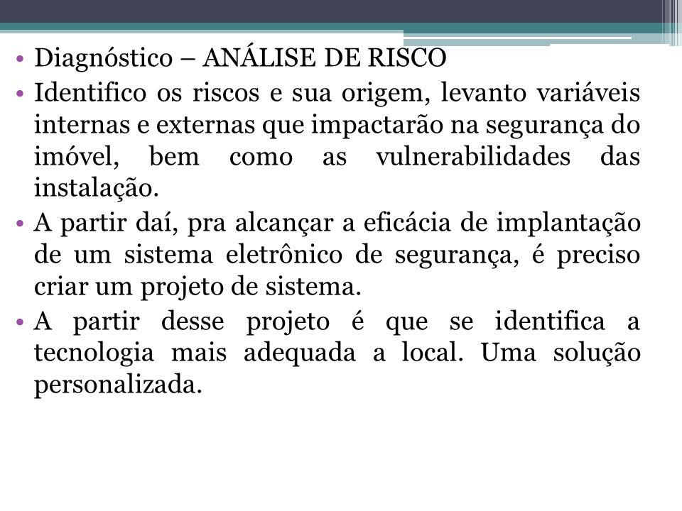 Diagnóstico – ANÁLISE DE RISCO