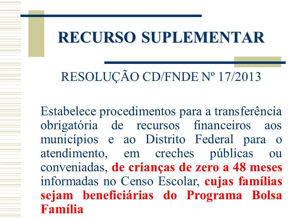 RECURSO SUPLEMENTAR RESOLUÇÃO CD/FNDE Nº 17/2013