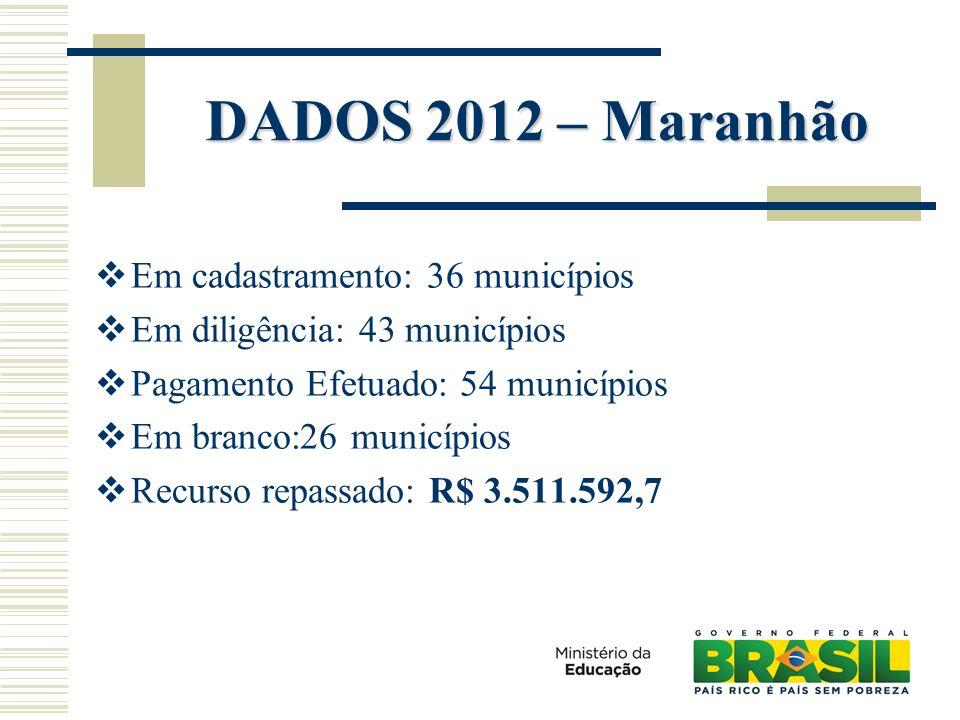 DADOS 2012 – Maranhão Em cadastramento: 36 municípios