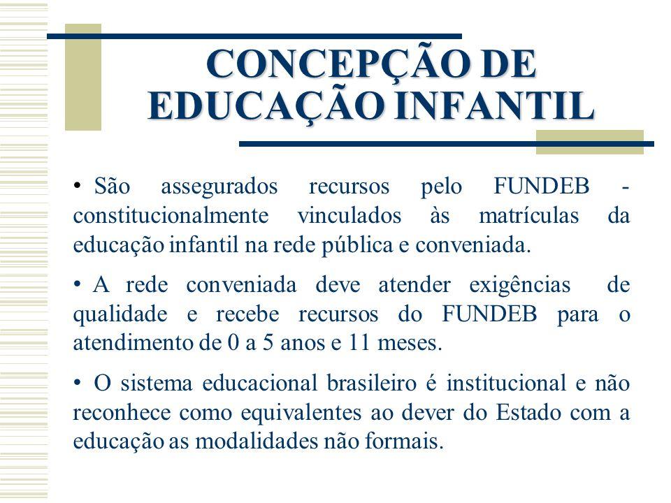 CONCEPÇÃO DE EDUCAÇÃO INFANTIL