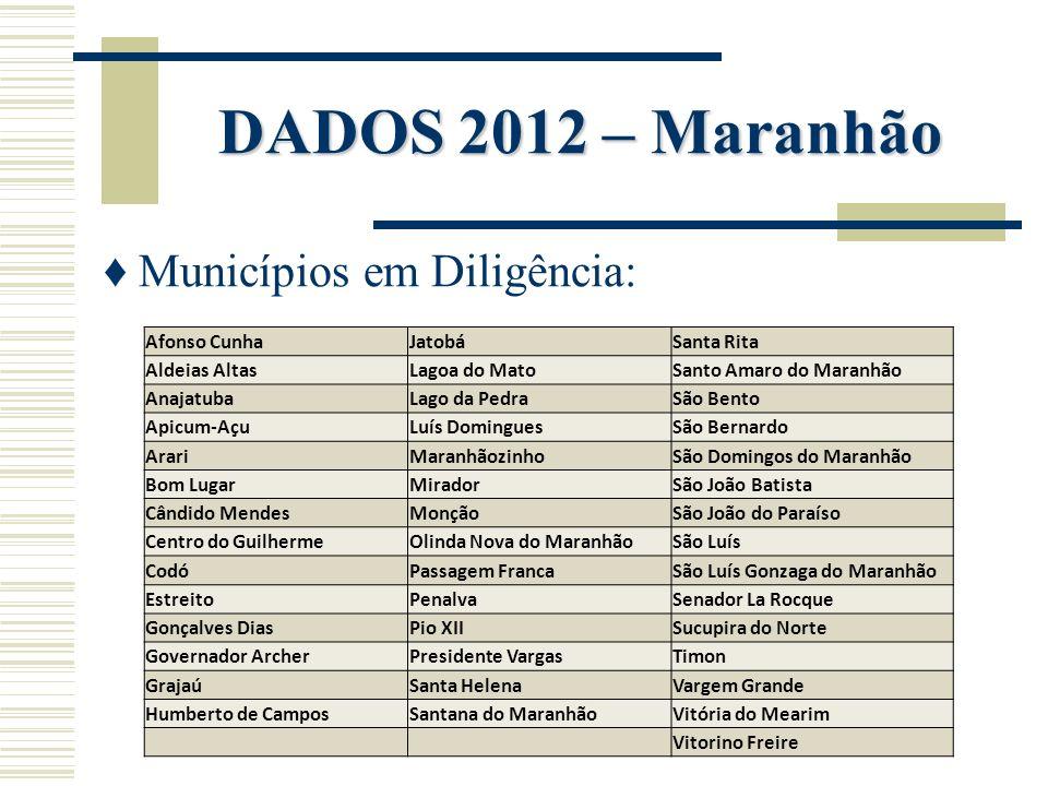 DADOS 2012 – Maranhão ♦ Municípios em Diligência: Afonso Cunha Jatobá