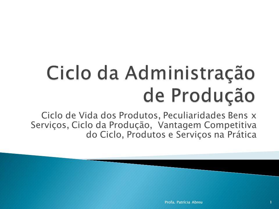 Ciclo da Administração de Produção