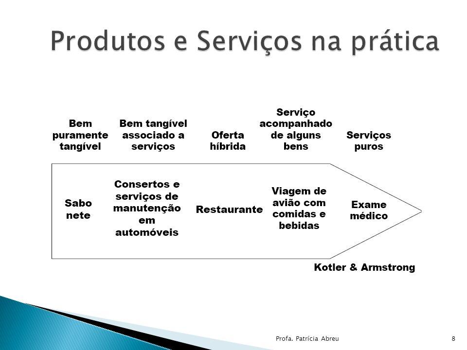 Produtos e Serviços na prática