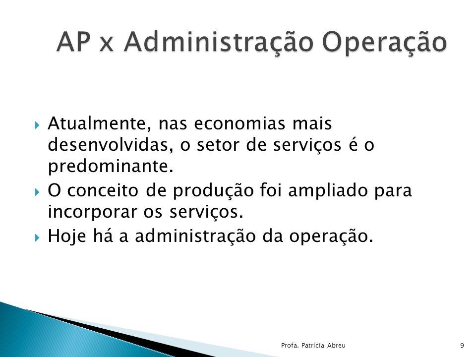 AP x Administração Operação
