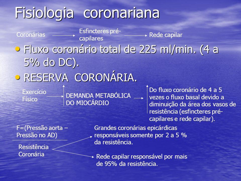 Fisiologia coronariana