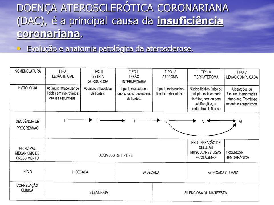 DOENÇA ATEROSCLERÓTICA CORONARIANA (DAC), é a principal causa da insuficiência coronariana.