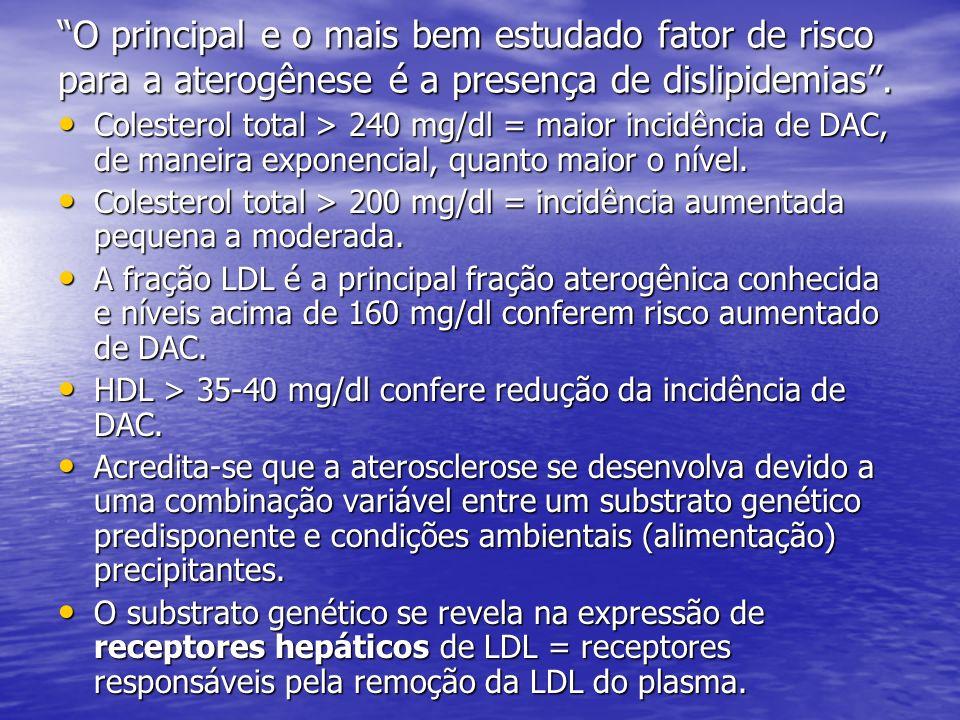O principal e o mais bem estudado fator de risco para a aterogênese é a presença de dislipidemias .