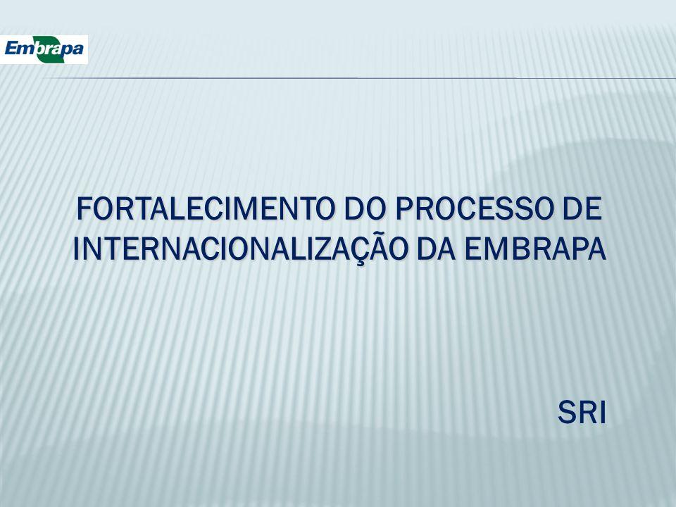 FORTALECIMENTO DO PROCESSO DE INTERNACIONALIZAÇÃO DA EMBRAPA
