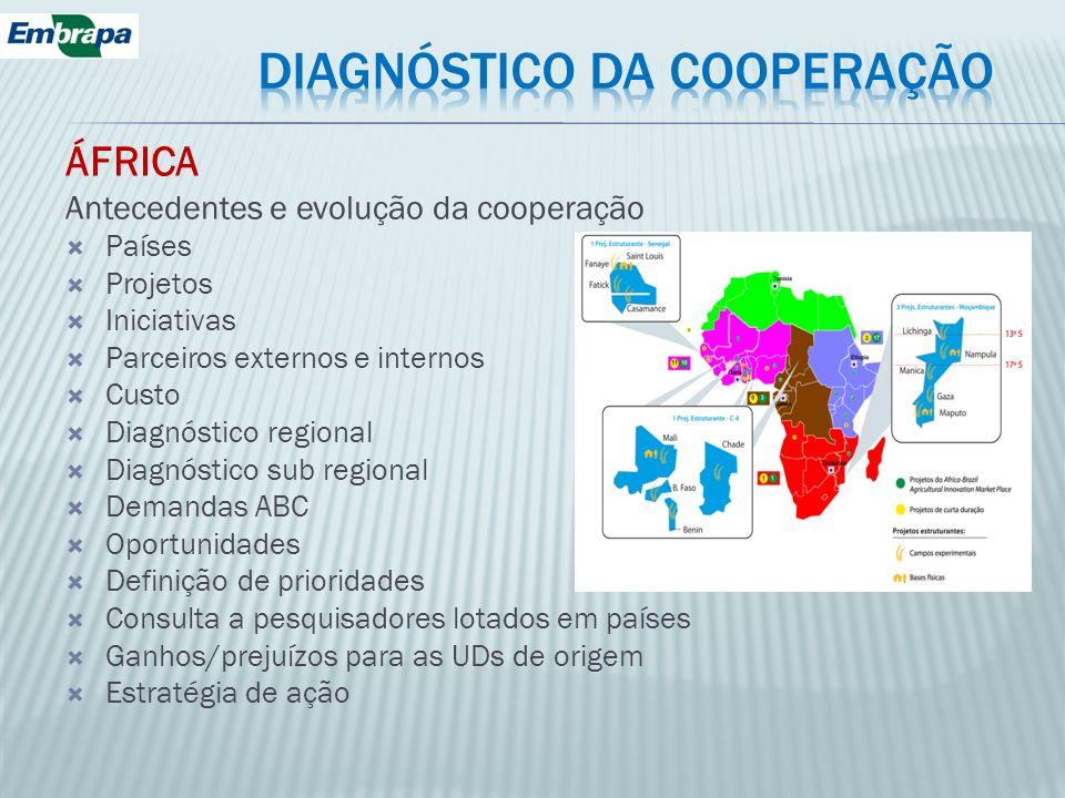 DIAGNÓSTICO DA CooperaçÃo