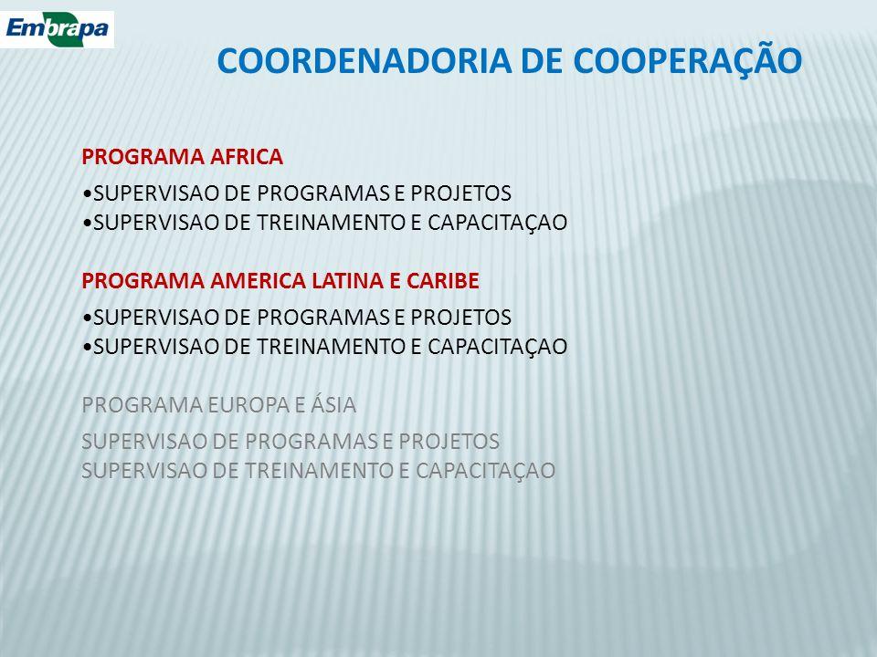 COORDENADORIA DE COOPERAÇÃO