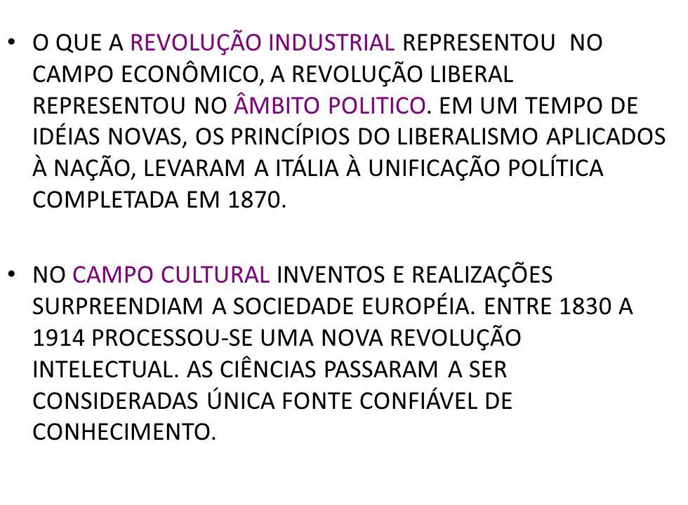 O QUE A REVOLUÇÃO INDUSTRIAL REPRESENTOU NO CAMPO ECONÔMICO, A REVOLUÇÃO LIBERAL REPRESENTOU NO ÂMBITO POLITICO. EM UM TEMPO DE IDÉIAS NOVAS, OS PRINCÍPIOS DO LIBERALISMO APLICADOS À NAÇÃO, LEVARAM A ITÁLIA À UNIFICAÇÃO POLÍTICA COMPLETADA EM 1870.