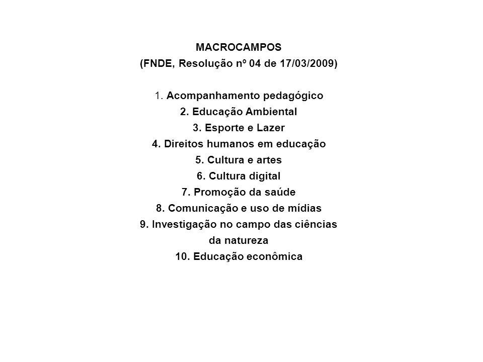 MACROCAMPOS (FNDE, Resolução nº 04 de 17/03/2009) 1