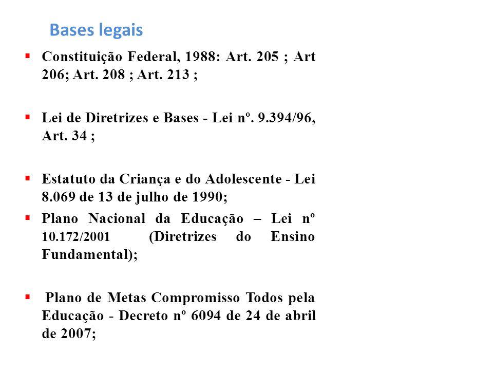 Constituição Federal, 1988: Art. 205 ; Art 206; Art. 208 ; Art. 213 ;