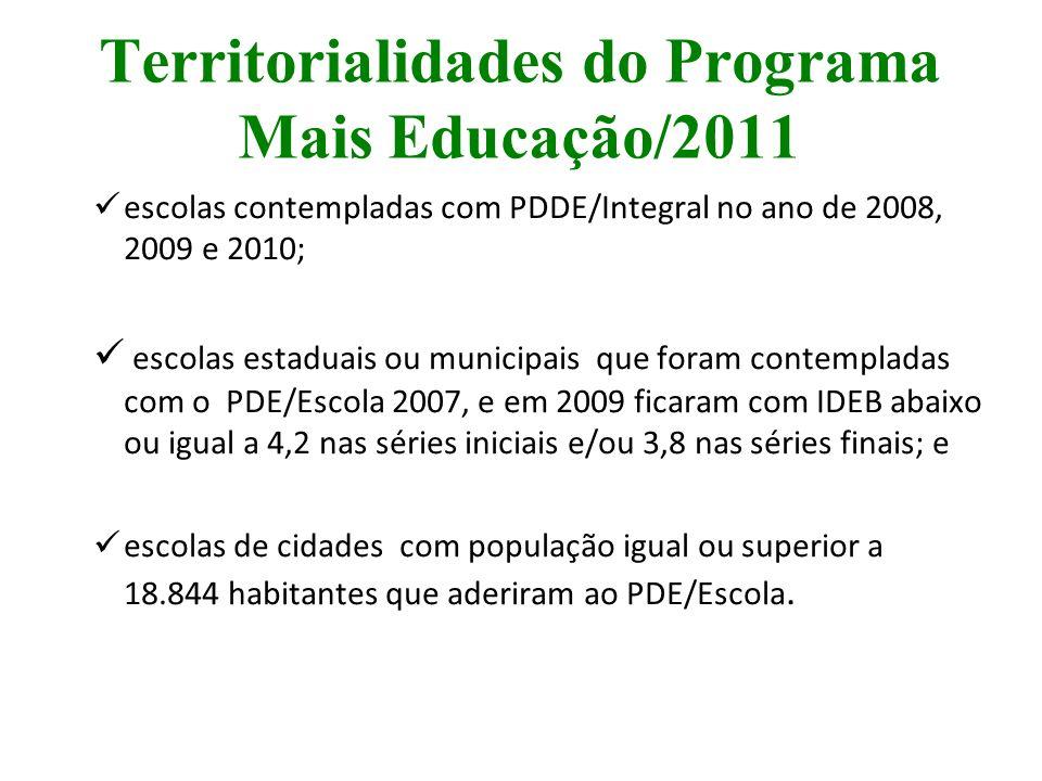 Territorialidades do Programa Mais Educação/2011