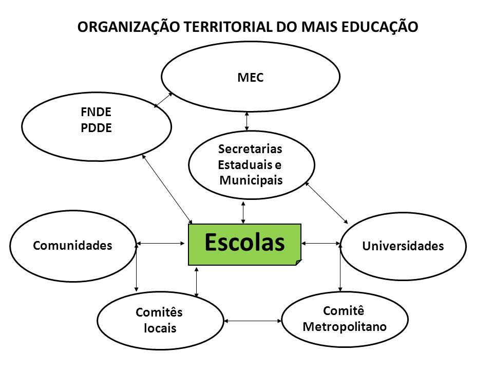 ORGANIZAÇÃO TERRITORIAL DO MAIS EDUCAÇÃO