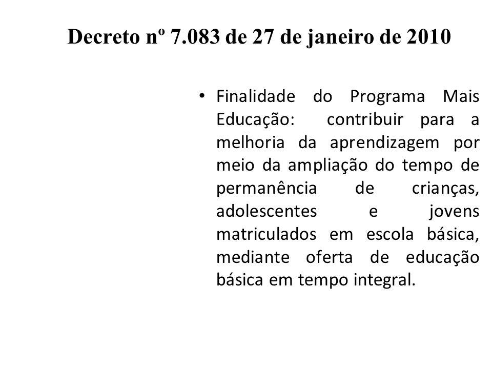 Decreto nº 7.083 de 27 de janeiro de 2010