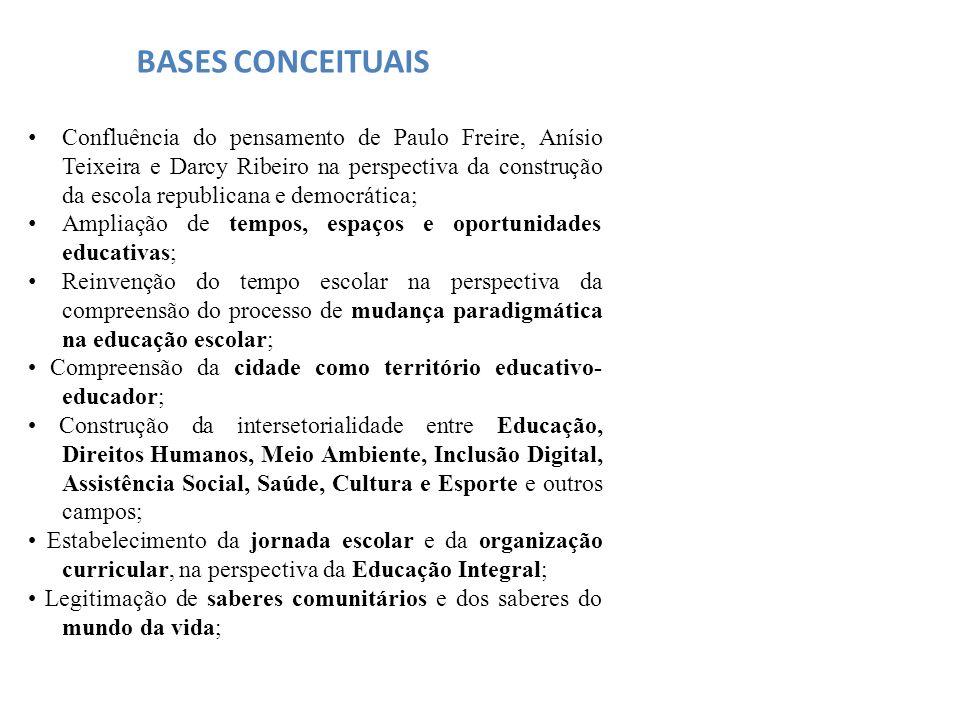 BASES CONCEITUAIS