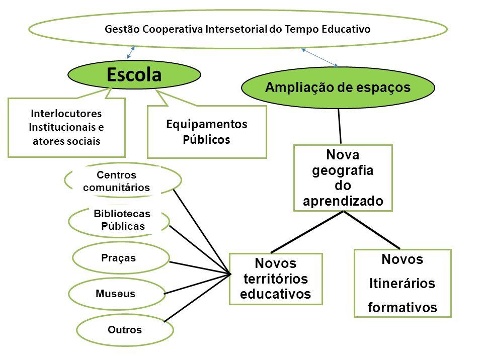 Escola Ampliação de espaços Equipamentos Públicos Nova geografia do