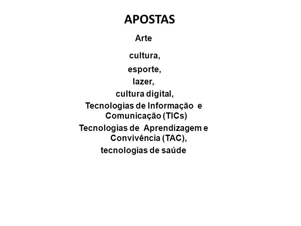APOSTAS Arte cultura, esporte, lazer, cultura digital,