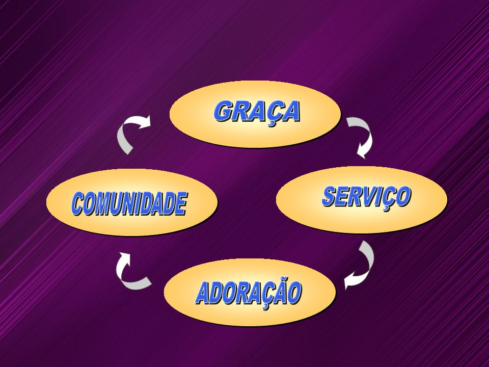 GRAÇA SERVIÇO COMUNIDADE ADORAÇÃO