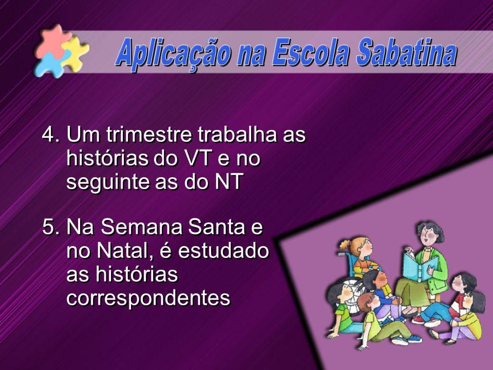 Aplicação na Escola Sabatina