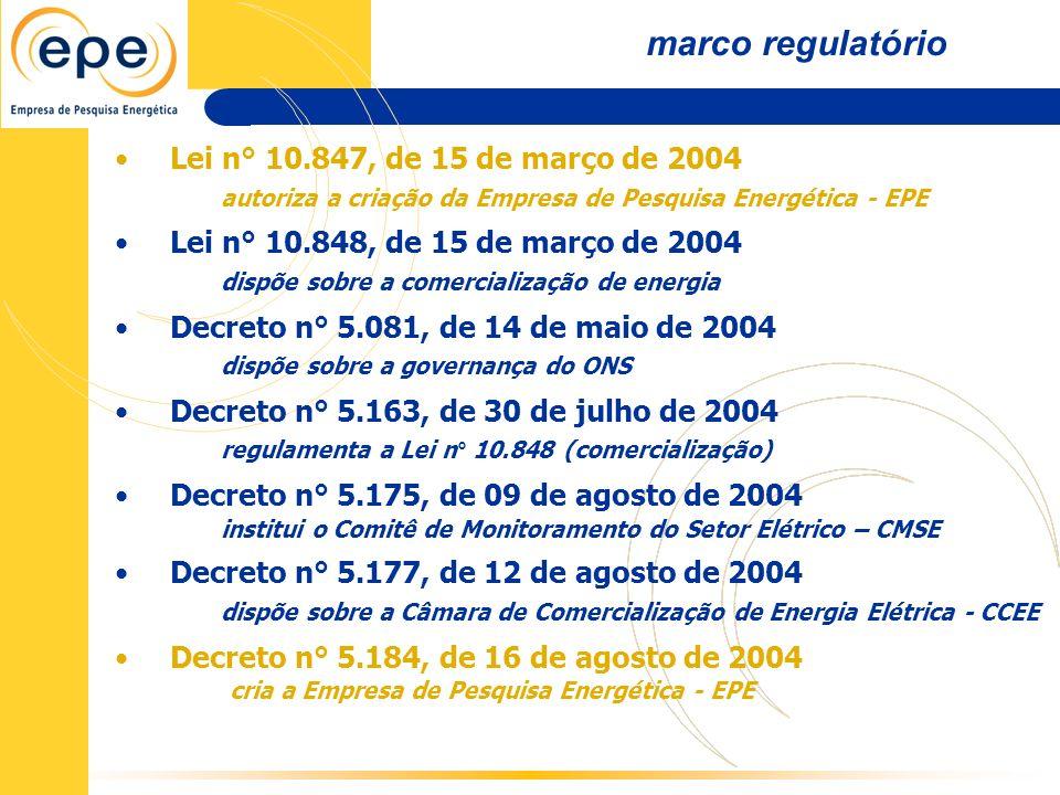 marco regulatórioLei n° 10.847, de 15 de março de 2004 autoriza a criação da Empresa de Pesquisa Energética - EPE.