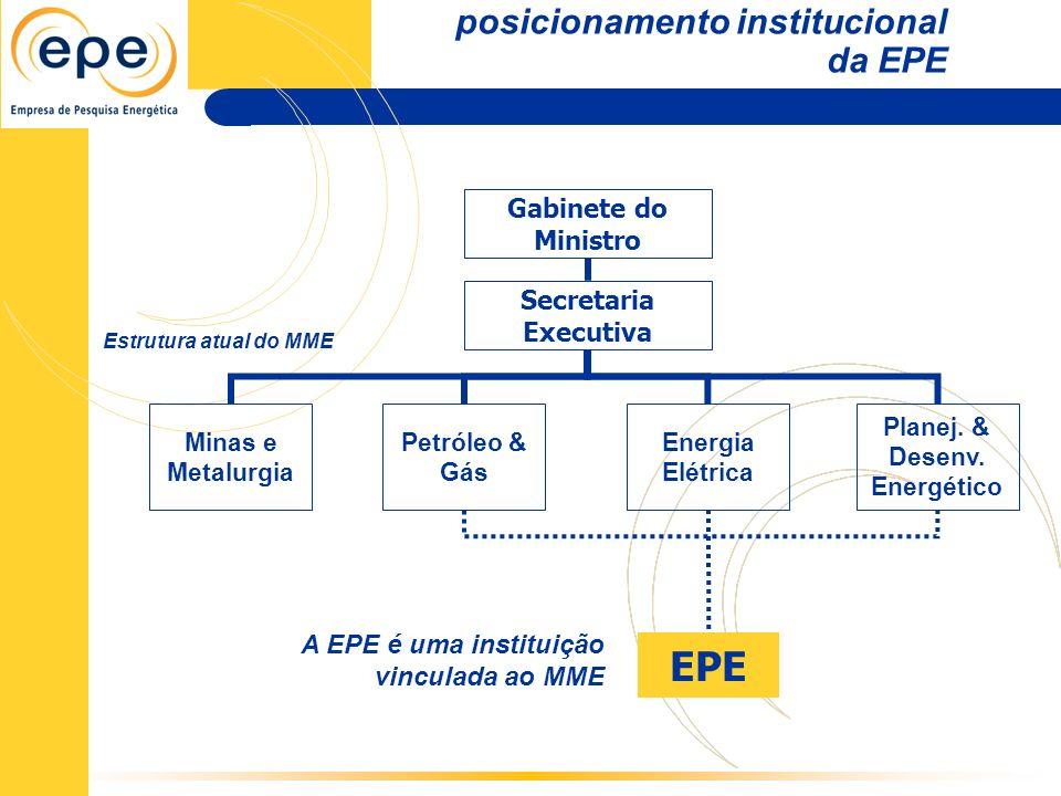 EPE posicionamento institucional da EPE Gabinete do Ministro