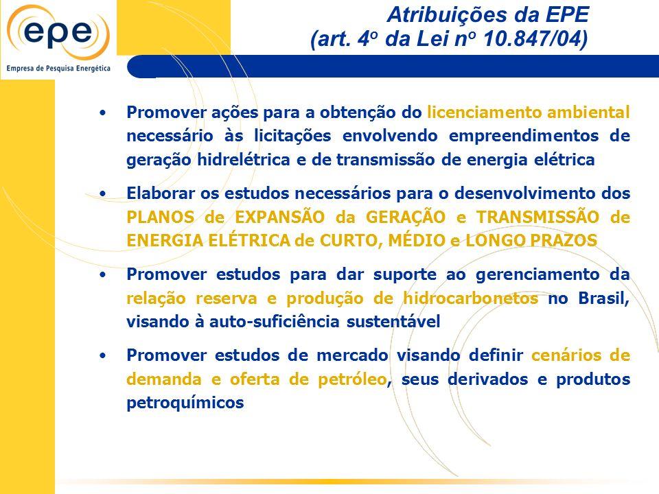 Atribuições da EPE (art. 4o da Lei no 10.847/04)