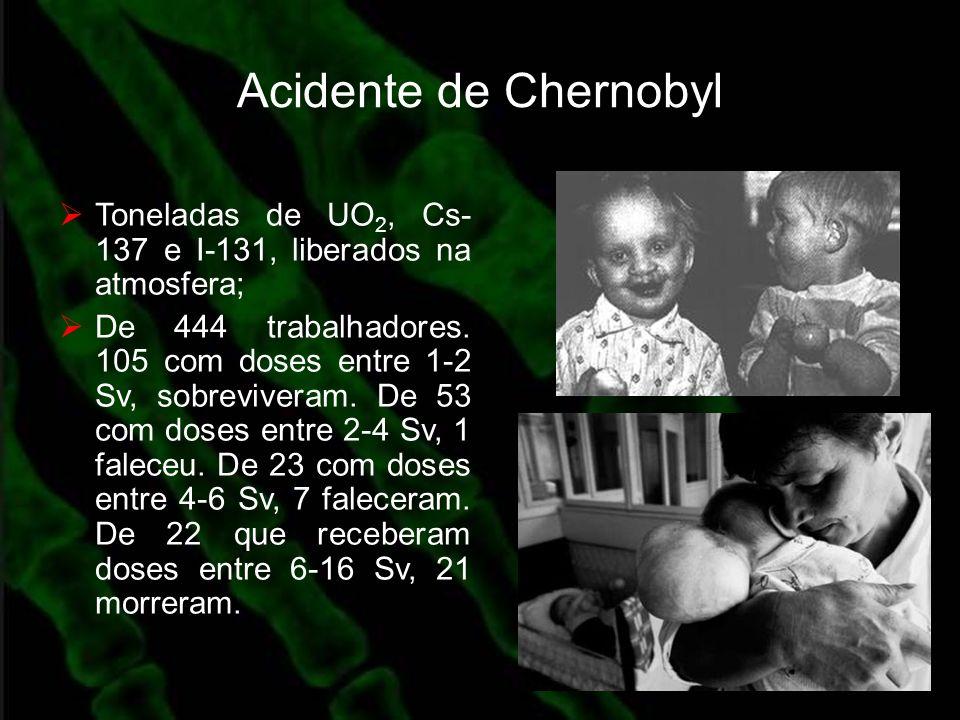 Acidente de ChernobylToneladas de UO2, Cs-137 e I-131, liberados na atmosfera;